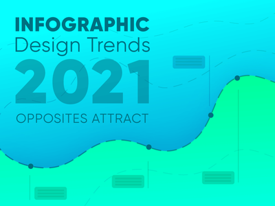 Infographic Design Trends 2021 data visualization data 2021 trends infographic