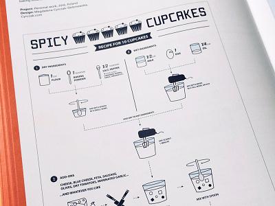 My infographic in Taschen book! recipe book taschen infographic