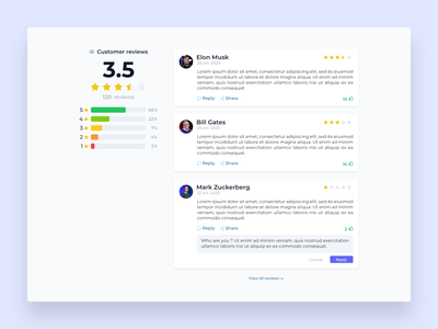 Customer reviews and ratings ui commentary comment notation cards ratings reviews customer rating review