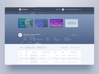 LokoBank Online banking for business