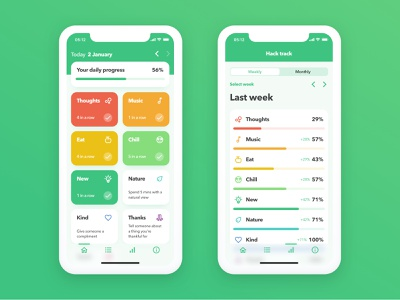 WellSenz — Wellbeing App well-being wellbeing ui design mobile app