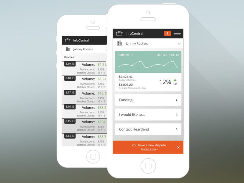 Mobile Dashboard and List View dashboard table grid chart iphone html5 web app
