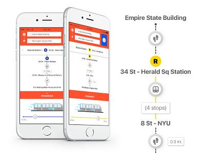 Metro NYC Navigation new york city nyc ui ux navigation subway metro