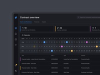 Contract Management - Calendar Overview - Darkmode overview web dark blue icon dashboard dark theme calendar ui calendar contract management contract darkmode dark mode dark ui ux ui