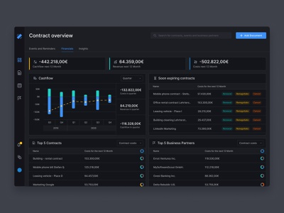 Contract Management - Financial Statements 🌚 Darkmode interface design web design ui interaction design product design desktop financial finance overview darkmode dark ux contract mangement contract mangement contract interface