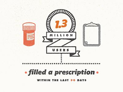 Prescription Users prescription user orange statistic million ribbon medicine presentation