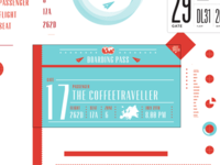 The CoffeeTraveller | Boarding Pass