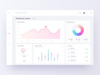 Dashboard system App