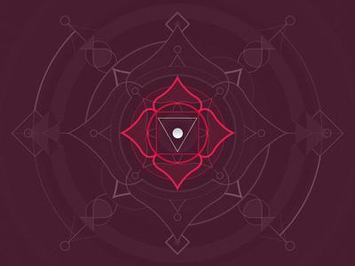 I° CHAKRA - The Root Chakra - मूलाधार