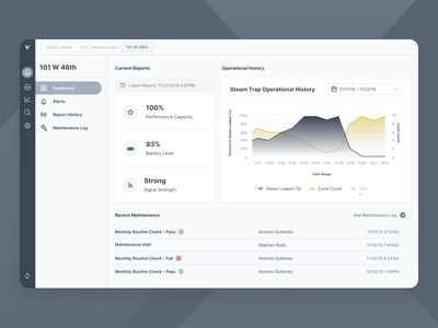 Urban IoT – Steam Trap Monitoring UI