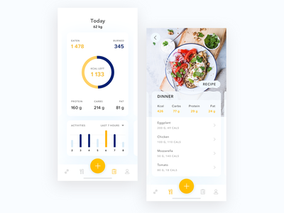 Healthy lifestyle app iphone x ios ui calorie tracker tracking graph food app food app concept app mobile app dashboard design dashboard