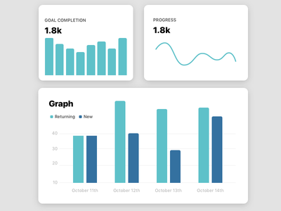 Data Visualization Graph artificial intelligence user-privacy data report dashboard chart account ux ui graph