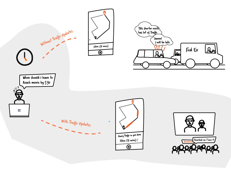 Google maps storyboard by udatthu uttham dribbble a small single page story board to indicate the use case of traffic update inclusion in google maps ccuart Image collections