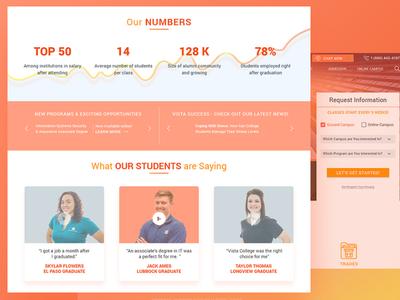 vista-college.com