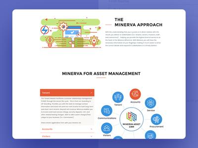 Minerva Platform