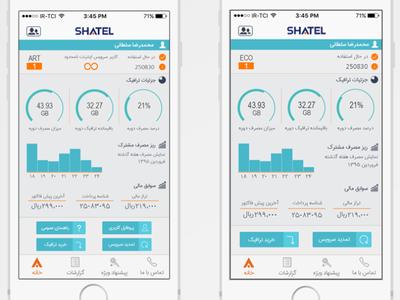 Shatel App , Internet report customer UI/UX