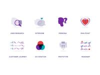 Foreteller Icons
