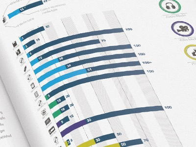 Data Longevity Infographic infographic data graph bar chart visual print icons