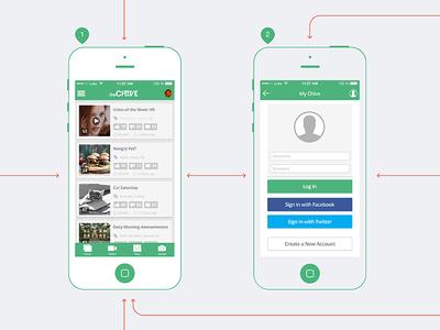 More Chive App - WIP