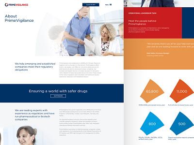 PrimeVigilance – About Us branding ux ui responsive web design website