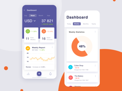 Mobile Dashboard designs, themes, templates and downloadable