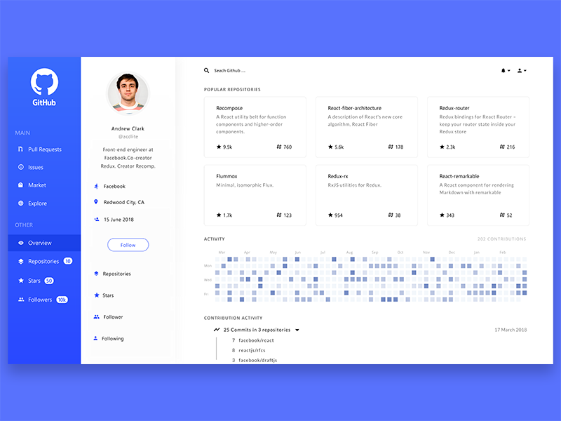 Github Redesign by Creative Dannies on Dribbble