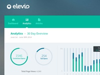 Elevio Interface Analytics