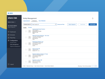 Sharecare Entity Landing Page