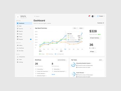 Dashboard UI charts chart task dashboard website web web design figma prototyping ux wireframe ui uikit sketch
