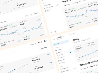 Dashboard webdesign designsystem sales ecommerce fintech charts dashboard dash web uikit ui figma