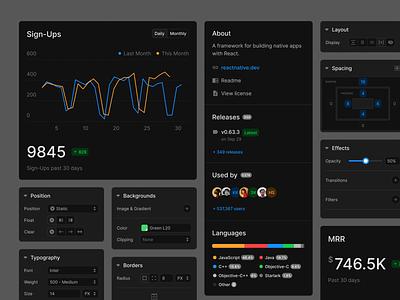 Dashboard Cards (Dark) dark theme dark mode website designsystem editor webdesign dark charts dashboard app web figma ui uikit