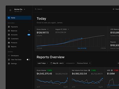 Dashboard (Dark) dark theme dark mode dark app ux charts finance money bank fintech dashboard web prototyping figma ui uikit