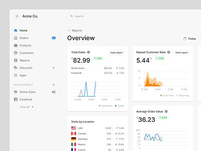 Dashboard ecommerce sales bank finance money fintech charts dashboard website design website web figma ui uikit
