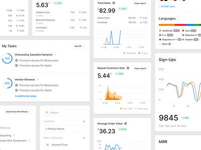 Dashboard Cards sales money ecommerce analytics bank app figma ui web design uikit charts fintech dashboard webdesign web website