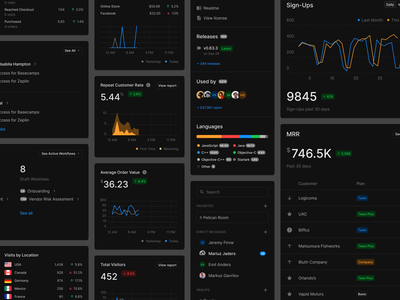 Dashboard Cards (Dark) dark mode dark theme dark ecommerce sales money bank charts table fintech dashboard designsystem app web figma ui uikit