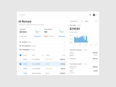 Dashboard (Light & Dark) prototyping wireframe ux figma ui uikit dashboard bank finance payment pay