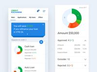 credit exchange #1