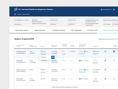 enterprise UX/UI bank app intranet enterprise table