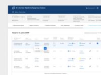 enterprise UX/UI