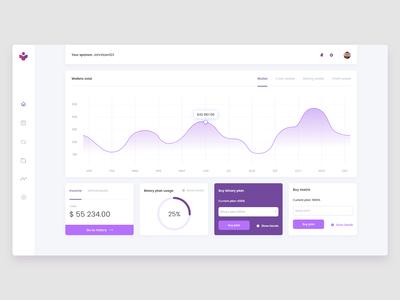 Cryptocurency Trading Platform Dashboard
