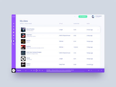 music player web ui design dashboard white volume sound audio playlist tracks player music