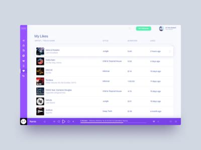 music player web ui design dashboard white volume sound audio playlist tracks player music