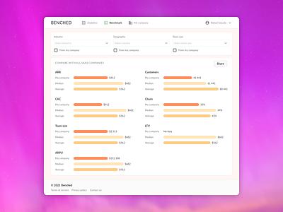 Comparison dashboard benched design webdesign user interface ui