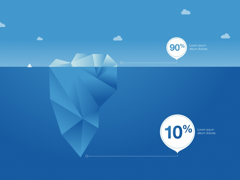 Iceberg infographic info graphic stat sky sea boat cloud iceberg illustration nick kelly bristol graphic designer yacht percentage