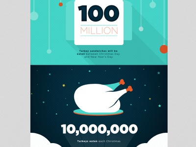 Turkey time christmas time stats info graphics info graphics baubles turkey sandwiches colour brand xmas card