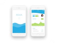 AQUA - Dashboard