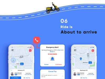 Lyft User - Taxi Booking Mobile App Case Study