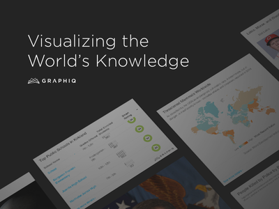 Visualizing the World's Knowledge post article blog card charts chart infographic data visualization data visualize visual