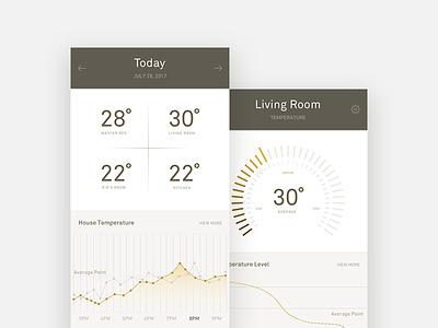 Temperature control lines graph home smart ui mobile