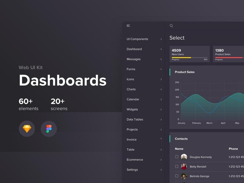 Dashboards Web UI Kit chart ui kit dashboards dash admin dashboard admin template admin panel